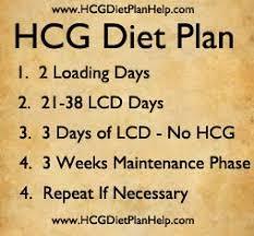 hcg diet plan1 jpg