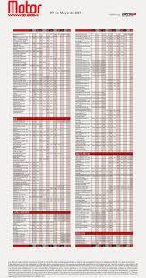 revista motor 2016 precios revista motor mayo 2014 junio 2014 carros usados importados