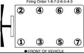 2002 jeep liberty cylinder order chevrolet gmc diesel diagnostics oregon fuel injection