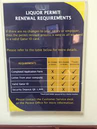 skeptic in qatar how to get or renew a liquor permit