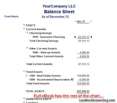 Rental Property Balance Sheet Template Sle Balance Sheet Landlord Accounting Quickbooks Flickr