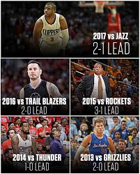 La Clippers Memes - sportscenter the l a clippers are the first team in nba