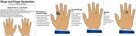 thumb rings for men rings finger symbolism which finger should you wear a ring on
