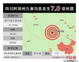19 killed as 7 0 13 killed 175 injured after 7 0 magnitude earthquake hits