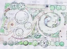 Design A Garden Layout Cool Ideas Garden Layout Design Garden Layout Pinterest