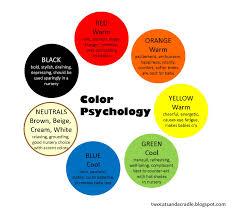 colors emotions chart home design color psychology for infants