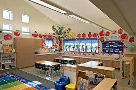 Primary Class Decoration Ideas Classroom Decoration Ideas For Primary Food Trends Kim Jong