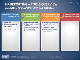 hr management report template hr performance management how to measure and report on your hr perf
