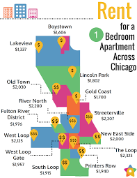 Chicago Lakeview Map by Cost Of Living Across Chicago
