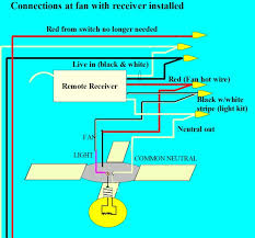 hunter ceiling fan wiring diagram red wire lader blog with remote