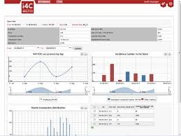 Applications Of Spreadsheet Accenture Looks To Replace Spreadsheets With Analytics App