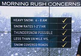 alert weather photos timing expected snow totals for
