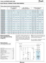 danfoss maneurop air conditioning air conditioner malaysia