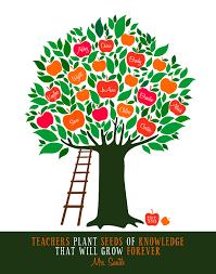 apple tree custom art print personalized christmas gift for
