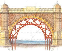 mathematical bridge queens u0027 college