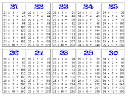Printable Times Table Chart Number Names Worksheets Times Table 1 To 20 Free Printable
