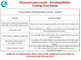 chennai drinking water crisis ticking time bomb chennaiyil oru