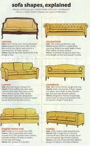 sofa vs couch regional centerfieldbar com