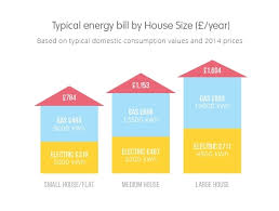 average gas and electric bill for 1 bedroom apartment average gas and electric bill for 1 bedroom apartment ayathebook com