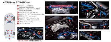 subaru cusco jual cusco suspension support kit toyota ft86 subaru brz jakarta