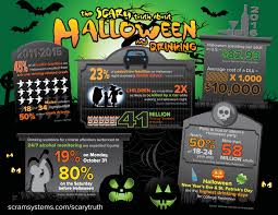 halloween horror nights busiest nights halloween and boo ze halloween and alcohol can be a scary combo