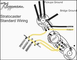 wiring diagram for 2 humbuckers tone volume 3 way switch i e best