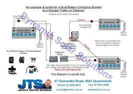 wiring diagram camper trailer wiring diy wiring diagrams manual