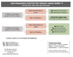 rent control cheat sheet san francisco real estate agent