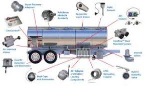 buy truck inspection diagram trailer to truck diagram print
