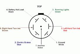 wiring diagram 7 way rv blade wiring diagram diagrams images of