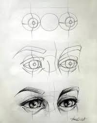 highschool misc on risd portfolios eyes pinterest drawings
