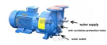 Water Ring Vaccum Pump Water Ring Vacuum Pump Cavitation Principle And The Method Of