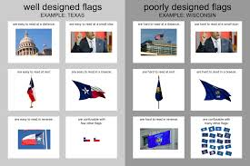 How Many Stars In Brazil Flag I Put Together This Graphic To Illustrate Good Flag Design