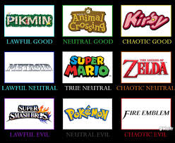Alignment System Meme - nintendo fandom alignments alignment charts know your meme
