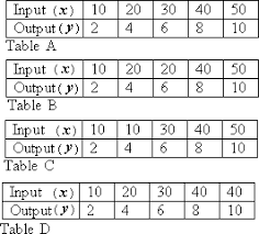 function worksheets problems u0026 solutions