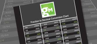 Fraction To Decimal Conversion Chart The Graphic Mac