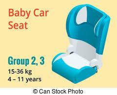 siège auto sécurité routière isométrique groupe illustration forward facing illustration
