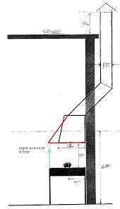 hauteur d une hotte de cuisine cuisine quelle hauteur pour une hotte de cuisine quelle hauteur at