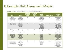 8 managing risk teaching strategies ppt video online download