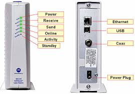 motorola surfboard cable modem lights cable modem troubleshooting motorola sb4220