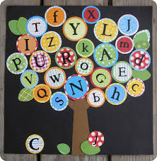 blissful roots love make your own alphabet tree using scrapbook