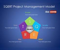 101 best project management images on pinterest project