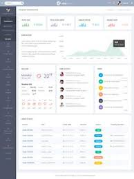 absolute bootstrap 4 angular admin dashboard template