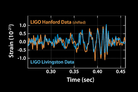 gravitational waves your cheat sheet on the find of the decade