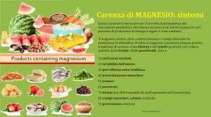 magnesio supremo composizione benefici magnesio supremo 28 images magnesio supremo 174 a
