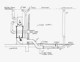 laundry sink plumbing diagram half bath plumbing diagram wiring library