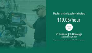 machine tool technology ivy tech community college of indiana