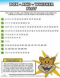 box and whiskers plot worksheet worksheets