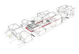 Laneway House Plans by Toronto Is Finally Ready To Embrace Laneway Housing
