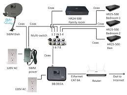 direct tv wiring diagram carlplant